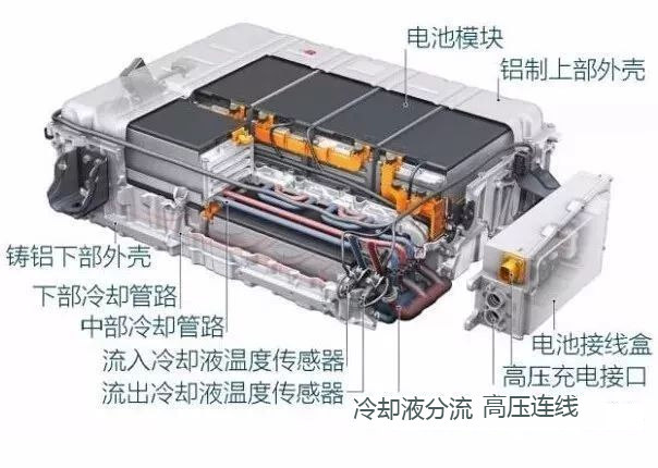 电池包结构图