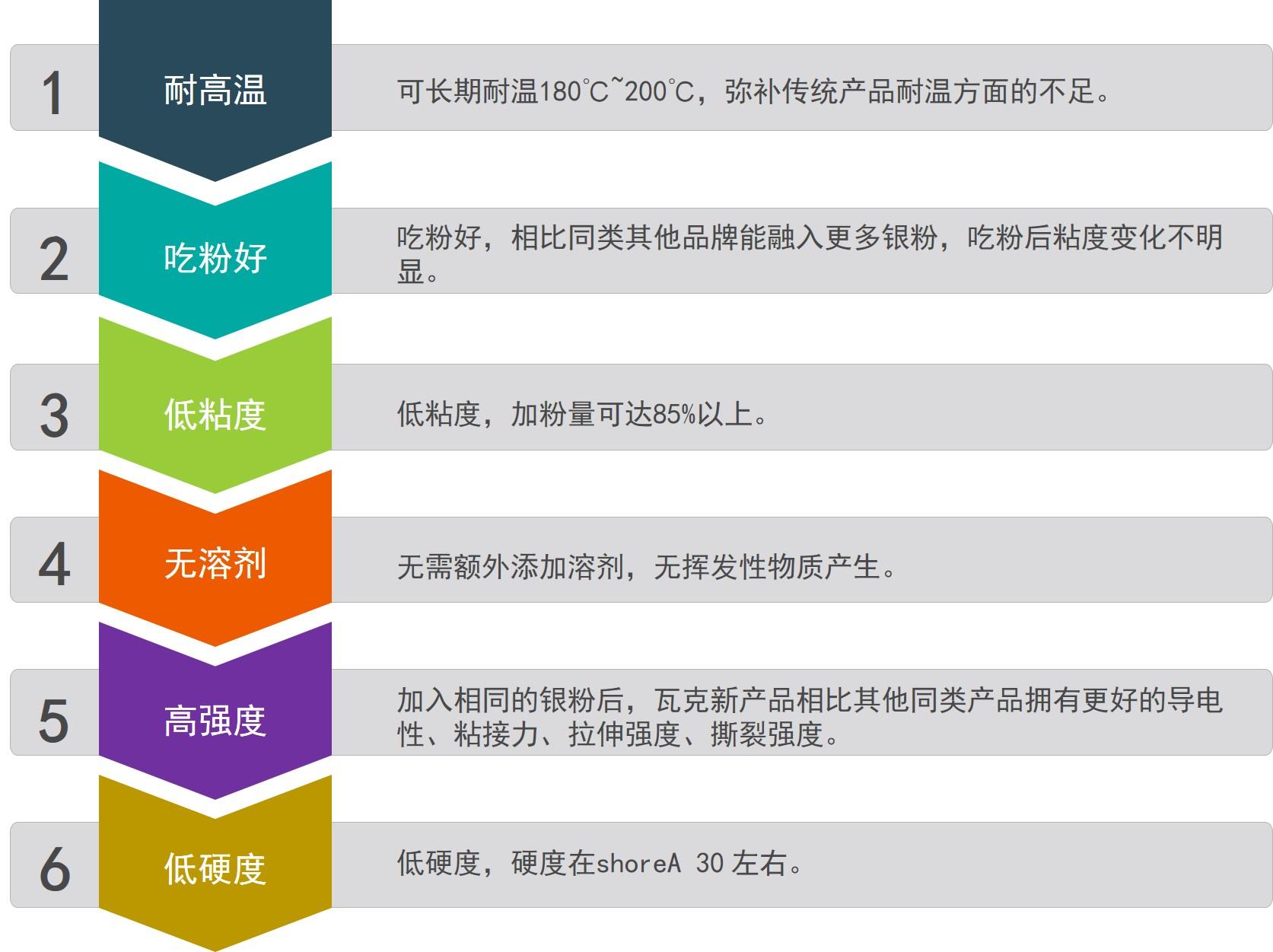 5G行业银粉载体-2